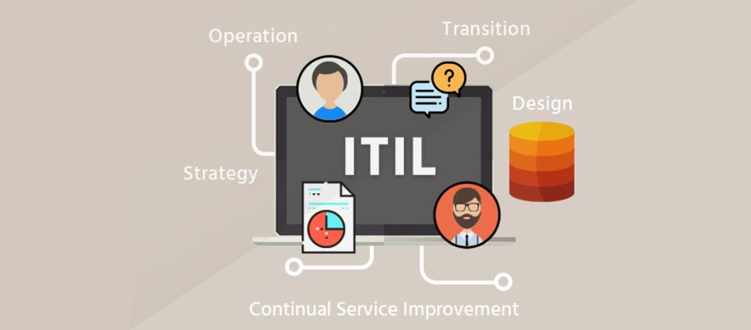 برگزاری دومین دوره ITIL در شرکت پالایش نفت امام خمینی شازند